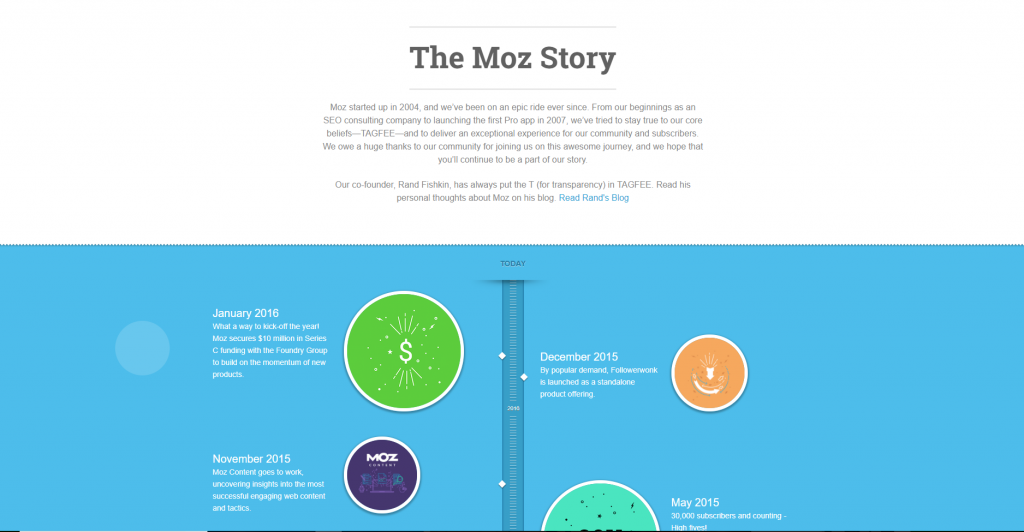MOZ-About-us